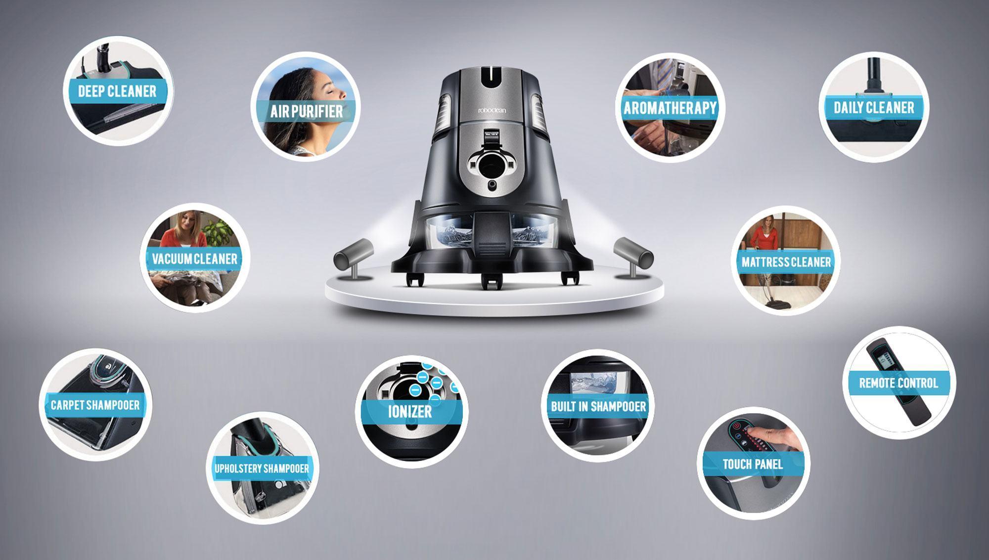 Masywnie Моющий пылесос Aura Roboclean Splus - Aura - Компания Формула Уюта ZP67